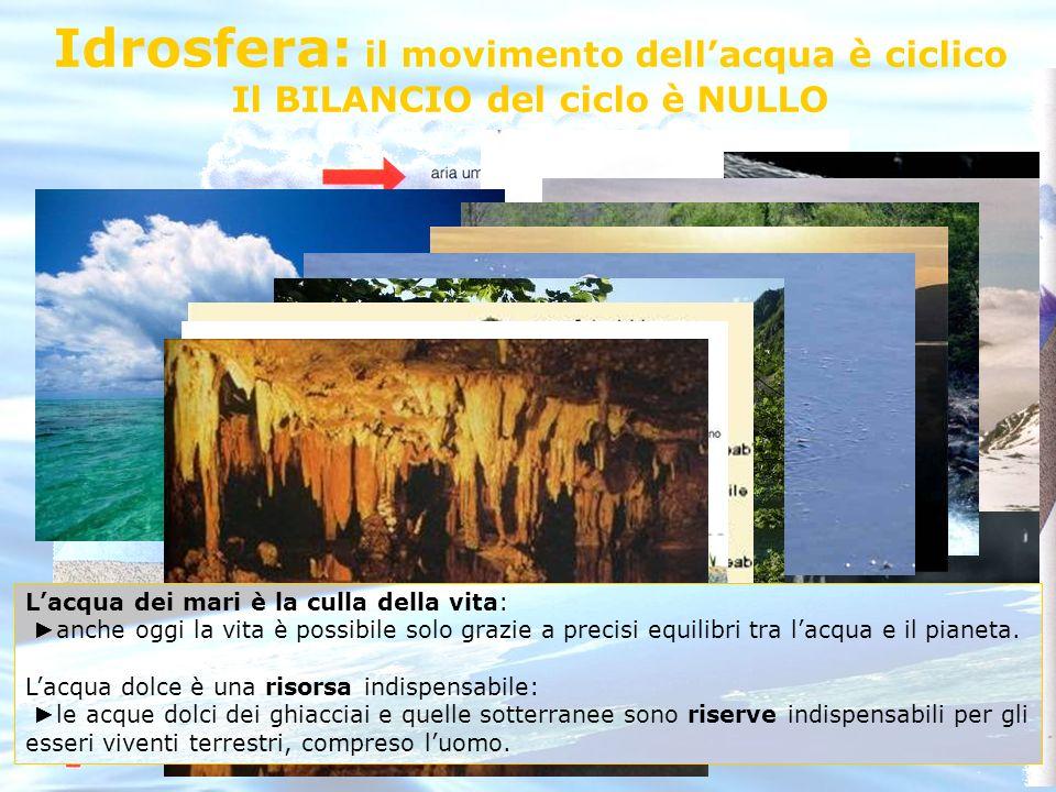Idrosfera: il movimento dellacqua è ciclico Il BILANCIO del ciclo è NULLO Lacqua dei mari è la culla della vita: anche oggi la vita è possibile solo g