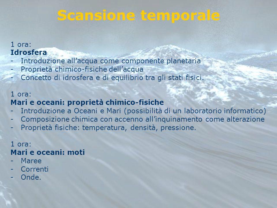 Scansione temporale 1 ora: Idrosfera -Introduzione allacqua come componente planetaria -Proprietà chimico-fisiche dellacqua -Concetto di idrosfera e d