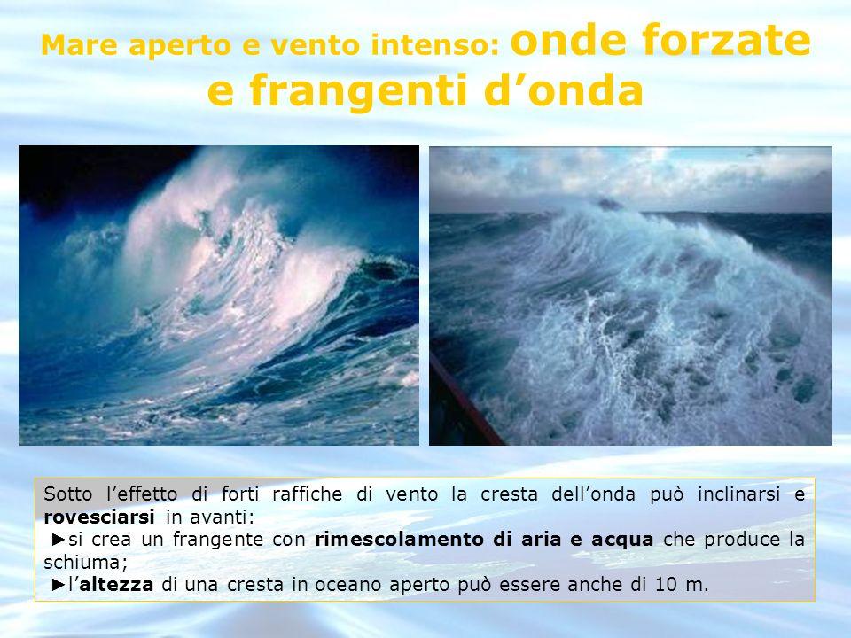Mare aperto e vento intenso: onde forzate e frangenti donda Sotto leffetto di forti raffiche di vento la cresta dellonda può inclinarsi e rovesciarsi
