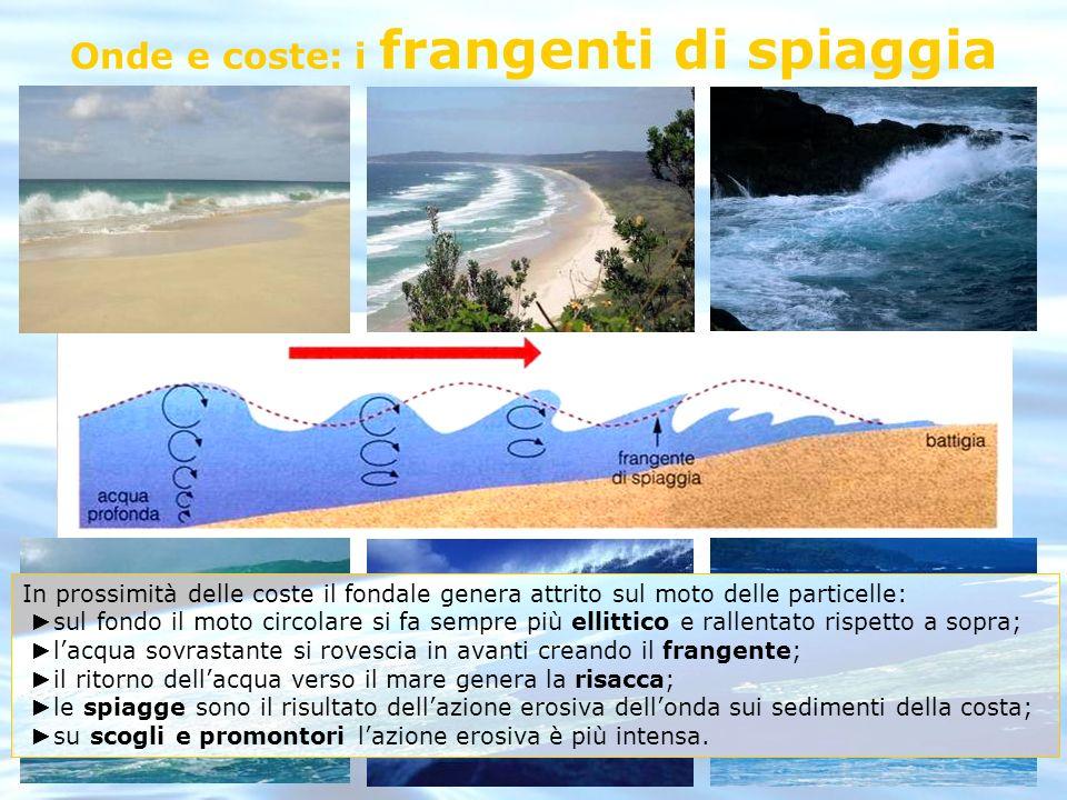 Onde e coste: i frangenti di spiaggia In prossimità delle coste il fondale genera attrito sul moto delle particelle: sul fondo il moto circolare si fa