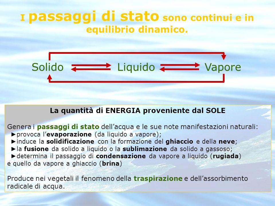 Movimenti irregolari: le Onde Londa non è uno spostamento dacqua: è un trasferimento di energia il cui mezzo è lacqua.
