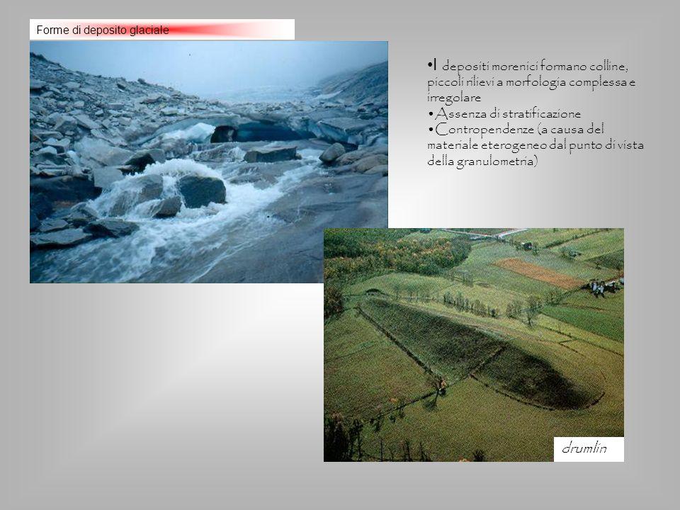 Forme di deposito glaciale I depositi morenici formano colline, piccoli rilievi a morfologia complessa e irregolare Assenza di stratificazione Controp