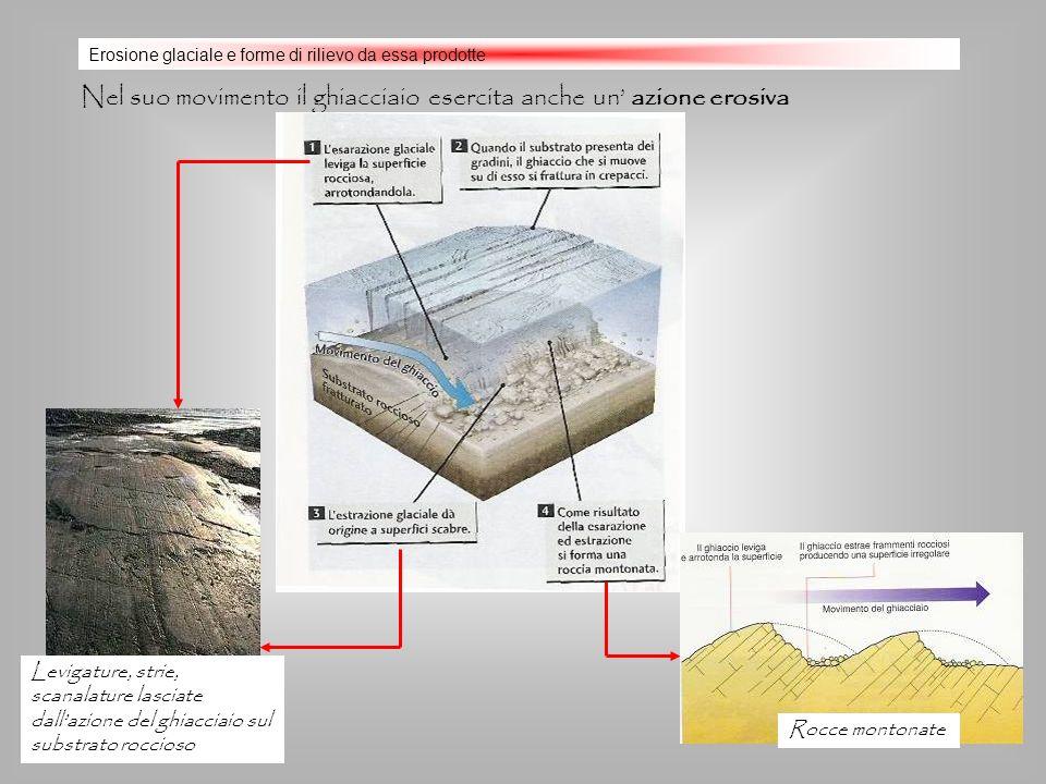 Nel suo movimento il ghiacciaio esercita anche un azione erosiva Erosione glaciale e forme di rilievo da essa prodotte Levigature, strie, scanalature