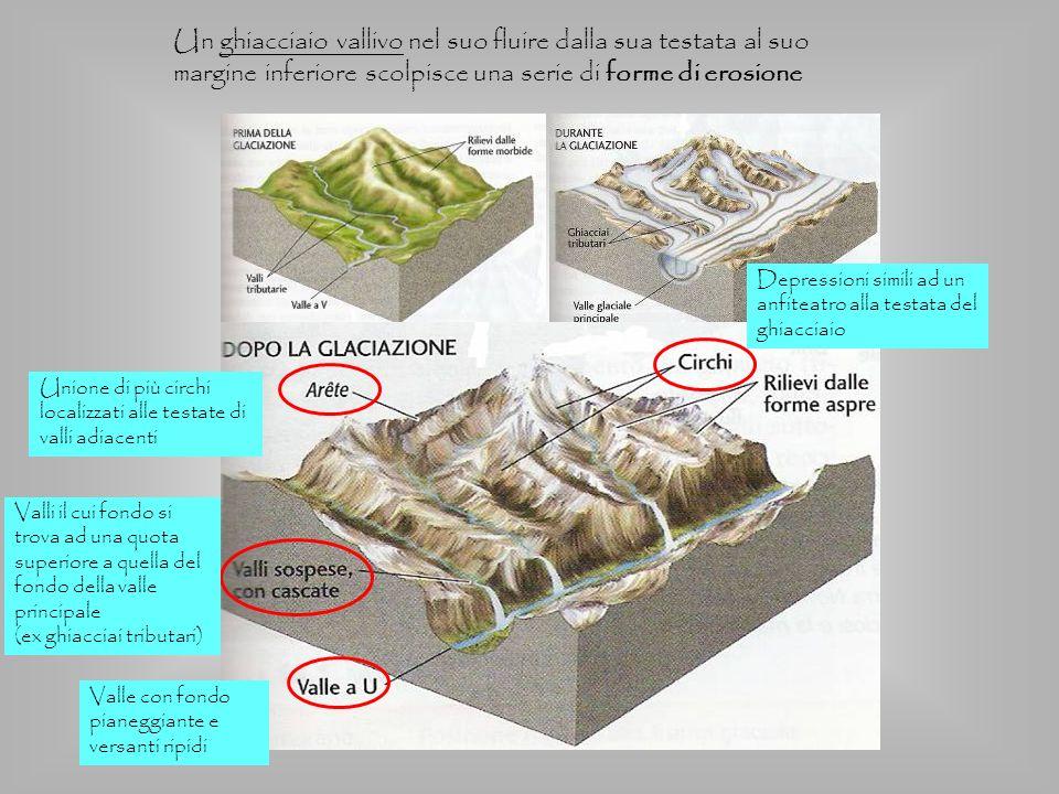 Un ghiacciaio vallivo nel suo fluire dalla sua testata al suo margine inferiore scolpisce una serie di forme di erosione Depressioni simili ad un anfi