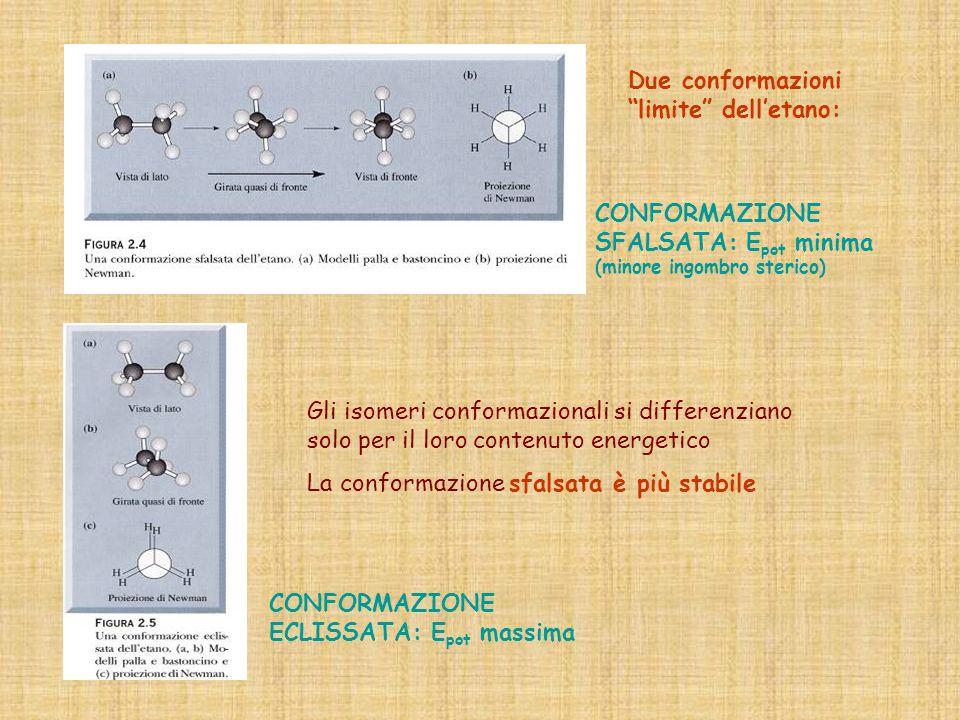 Gli isomeri conformazionali si differenziano solo per il loro contenuto energetico La conformazione sfalsata è più stabile CONFORMAZIONE SFALSATA: E p