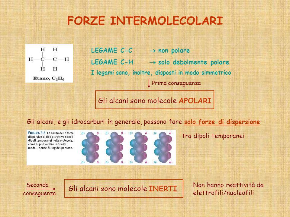 FORZE INTERMOLECOLARI Gli alcani, e gli idrocarburi in generale, possono fare solo forze di dispersione LEGAME C-C non polare LEGAME C-H solo debolmen