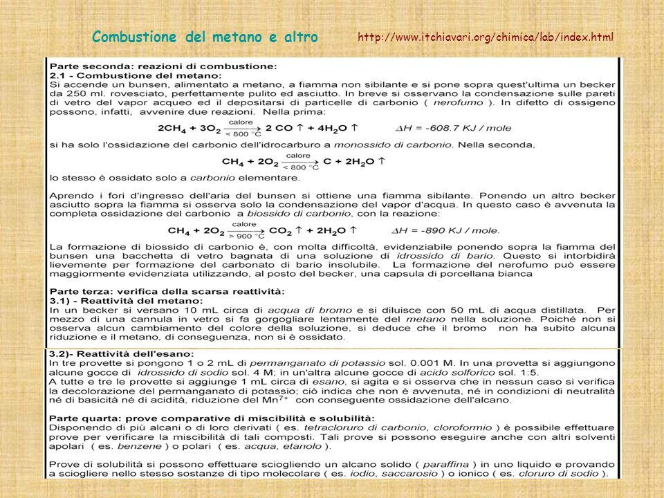 Combustione del metano e altro http://www.itchiavari.org/chimica/lab/index.html