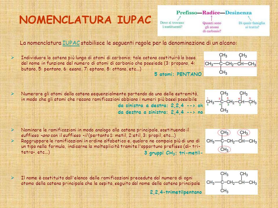NOMENCLATURA IUPAC La nomenclatura IUPAC stabilisce le seguenti regole per la denominazione di un alcano:IUPAC Individuare la catena più lunga di atom