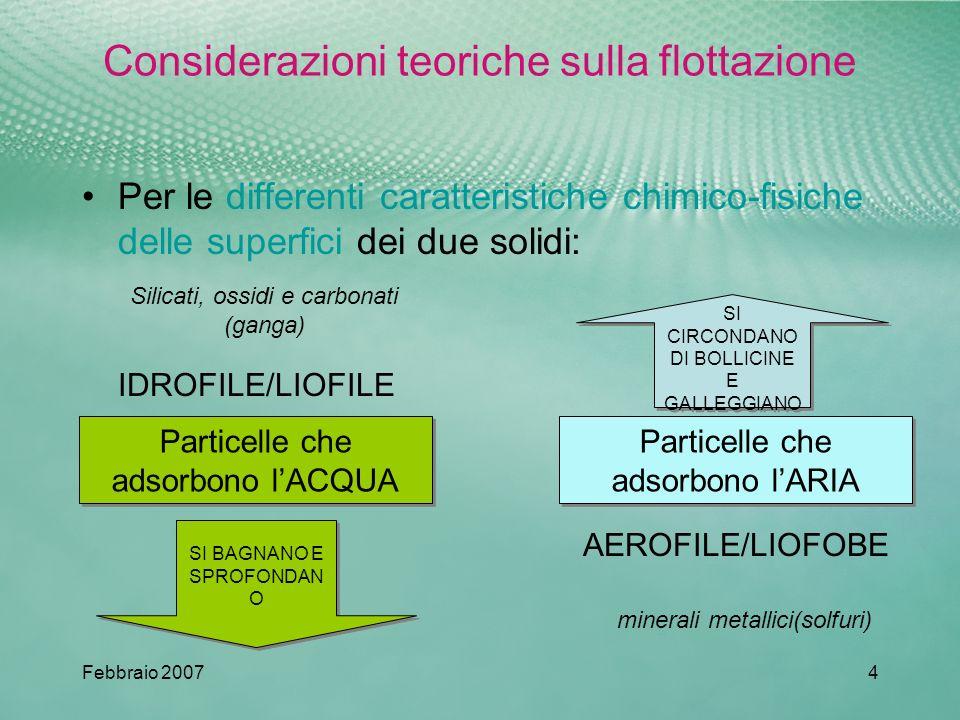 Febbraio 20074 Considerazioni teoriche sulla flottazione Per le differenti caratteristiche chimico-fisiche delle superfici dei due solidi: Particelle che adsorbono lACQUA Particelle che adsorbono lARIA SI CIRCONDANO DI BOLLICINE E GALLEGGIANO SI BAGNANO E SPROFONDAN O AEROFILE/LIOFOBE IDROFILE/LIOFILE minerali metallici(solfuri) Silicati, ossidi e carbonati (ganga)
