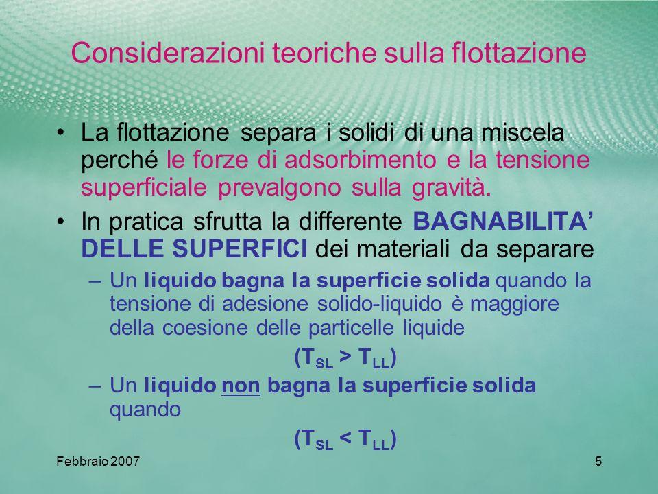 Febbraio 20076 Considerazioni teoriche sulla flottazione La stabilità dellunione bolla-particella è misurata dallangolo tra la tangente alla fase solida (superficie della particella) e la tangente alla fase gassosa (bolla daria), detto ANGOLO DI CONTATTO Maggiore è langolo di contatto, maggiore è la flottabilità del materiale
