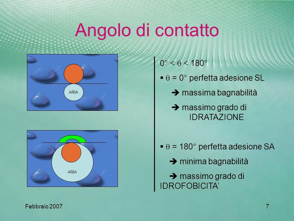 Febbraio 20077 Angolo di contatto 0° < < 180° = 0° perfetta adesione SL massima bagnabilità massimo grado di IDRATAZIONE = 180° perfetta adesione SA minima bagnabilità massimo grado di IDROFOBICITA ARIA