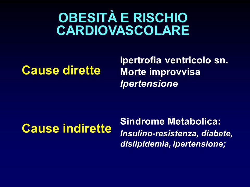 OBESITÀ E RISCHIO CARDIOVASCOLARE Cause dirette Ipertrofia ventricolo sn. Morte improvvisa Ipertensione Cause indirette Sindrome Metabolica: Insulino-