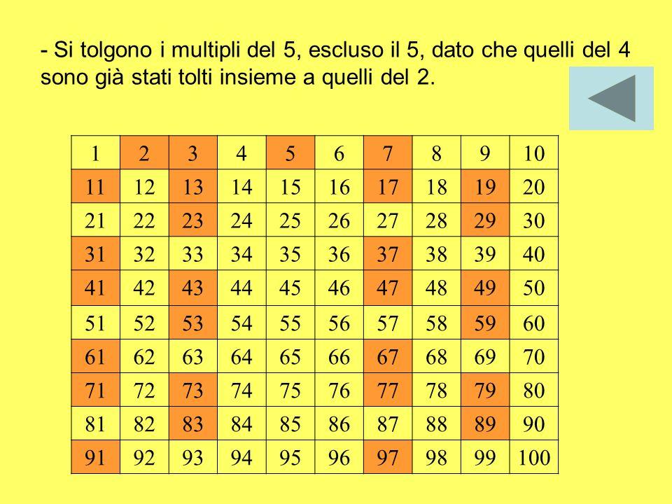 - Si tolgono i multipli del 5, escluso il 5, dato che quelli del 4 sono già stati tolti insieme a quelli del 2. 12345678910 11121314151617181920 21222