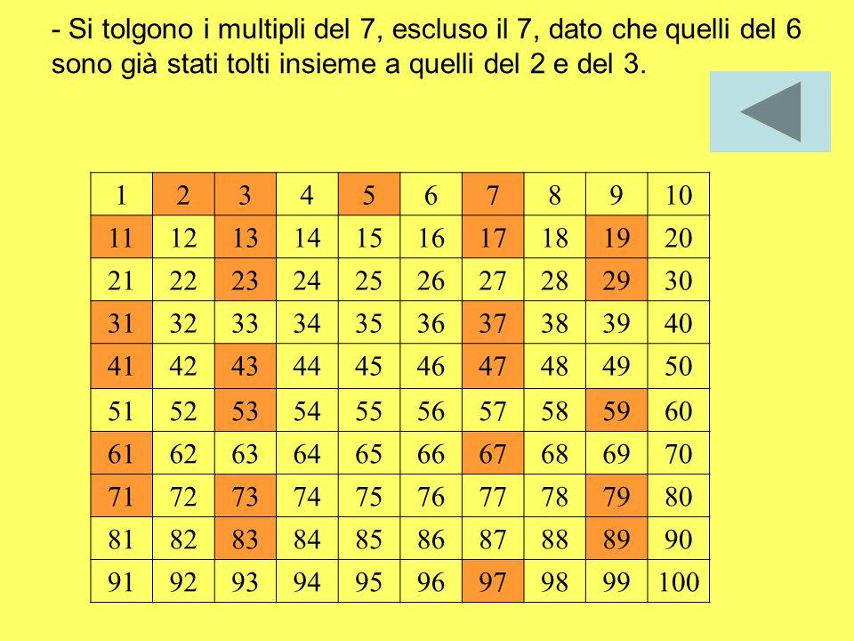 - Si tolgono i multipli del 7, escluso il 7, dato che quelli del 6 sono già stati tolti insieme a quelli del 2 e del 3. 12345678910 111213141516171819