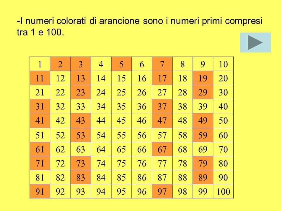 -I numeri colorati di arancione sono i numeri primi compresi tra 1 e 100. 12345678910 11121314151617181920 21222324252627282930 31323334353637383940 4