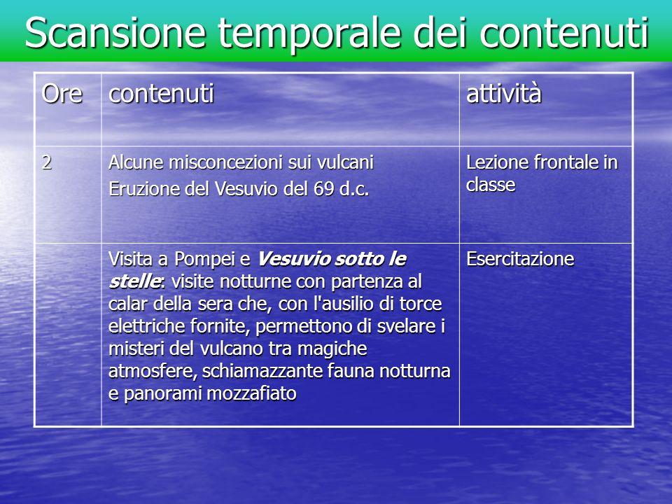 Orecontenutiattività 2 Alcune misconcezioni sui vulcani Eruzione del Vesuvio del 69 d.c. Lezione frontale in classe Visita a Pompei e Vesuvio sotto le