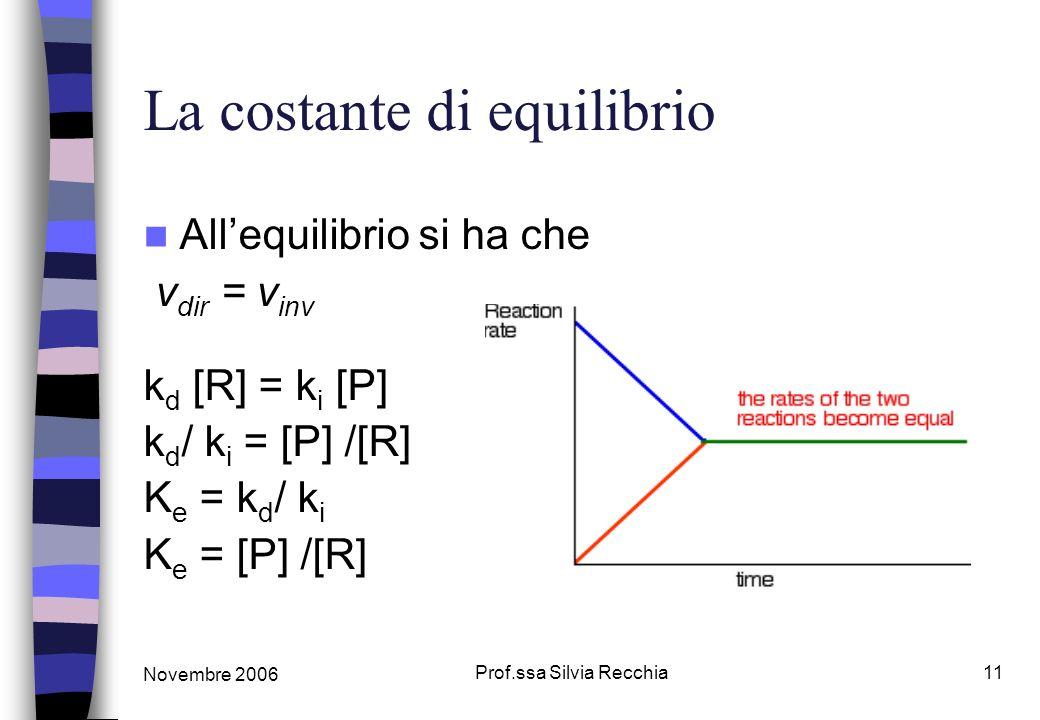 Novembre 2006 Prof.ssa Silvia Recchia11 La costante di equilibrio Allequilibrio si ha che v dir = v inv k d [R] = k i [P] k d / k i = [P] /[R] K e = k d / k i K e = [P] /[R]