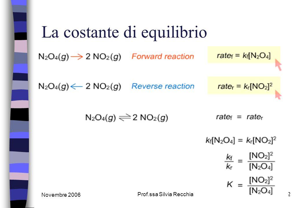 Novembre 2006 Prof.ssa Silvia Recchia12 La costante di equilibrio