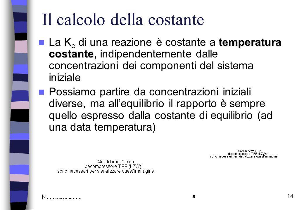 Novembre 2006 Prof.ssa Silvia Recchia14 Il calcolo della costante temperatura costante La K e di una reazione è costante a temperatura costante, indipendentemente dalle concentrazioni dei componenti del sistema iniziale Possiamo partire da concentrazioni iniziali diverse, ma allequilibrio il rapporto è sempre quello espresso dalla costante di equilibrio (ad una data temperatura)