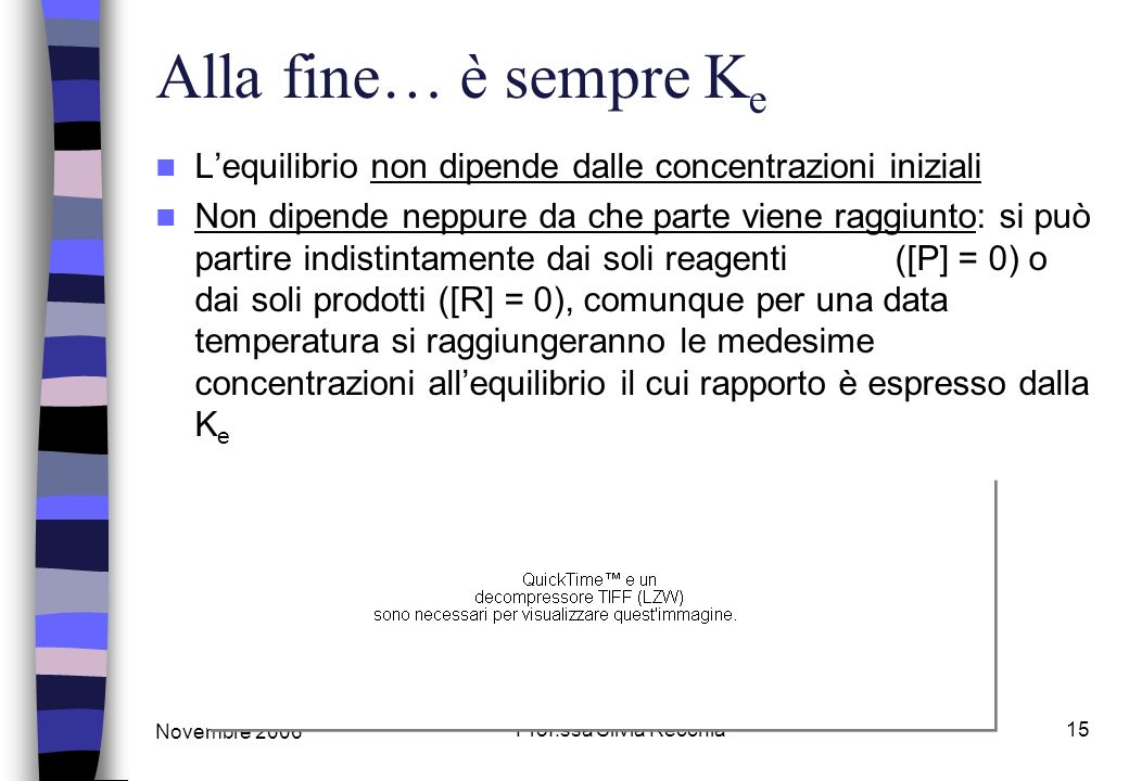 Novembre 2006 Prof.ssa Silvia Recchia15 Alla fine… è sempre K e Lequilibrio non dipende dalle concentrazioni iniziali Non dipende neppure da che parte