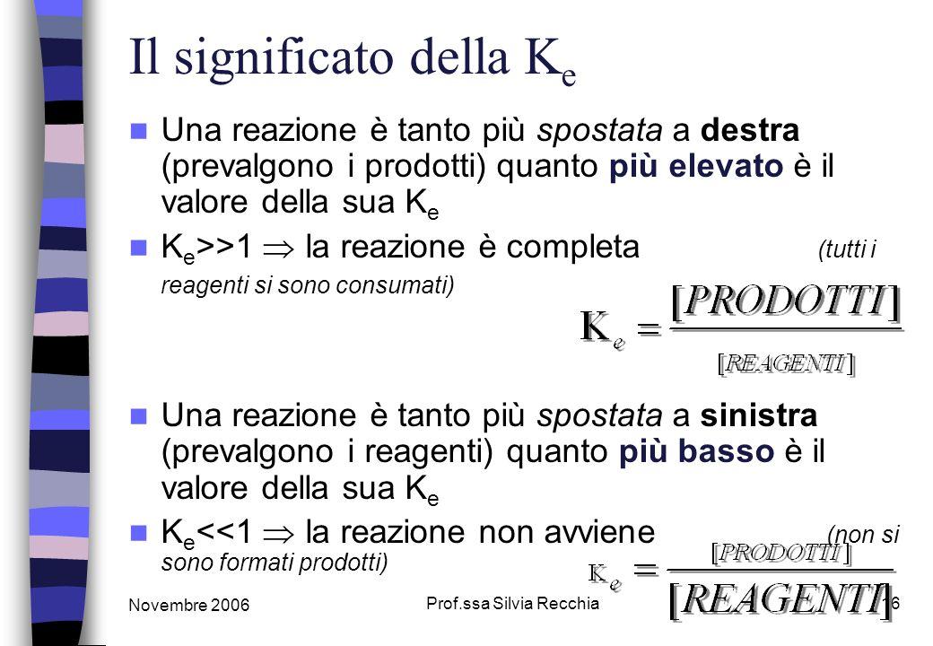 Novembre 2006 Prof.ssa Silvia Recchia16 Il significato della K e Una reazione è tanto più spostata a destra (prevalgono i prodotti) quanto più elevato è il valore della sua K e K e >>1 la reazione è completa (tutti i reagenti si sono consumati) Una reazione è tanto più spostata a sinistra (prevalgono i reagenti) quanto più basso è il valore della sua K e K e <<1 la reazione non avviene (non si sono formati prodotti)