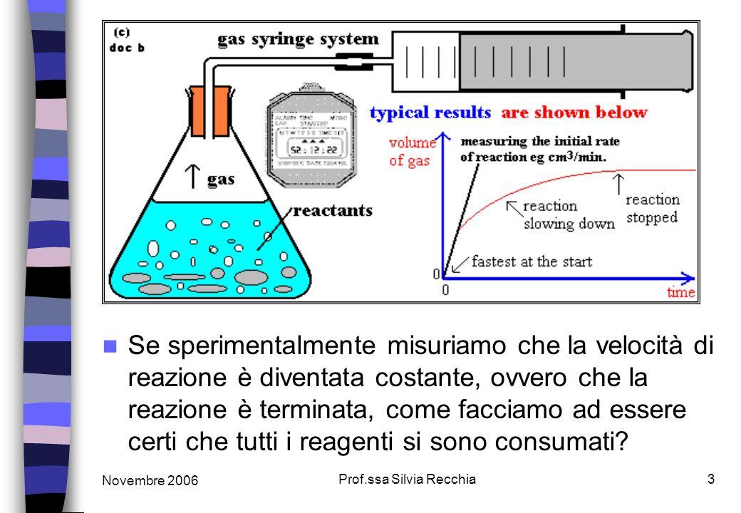 Novembre 2006 Prof.ssa Silvia Recchia3 Se sperimentalmente misuriamo che la velocità di reazione è diventata costante, ovvero che la reazione è terminata, come facciamo ad essere certi che tutti i reagenti si sono consumati