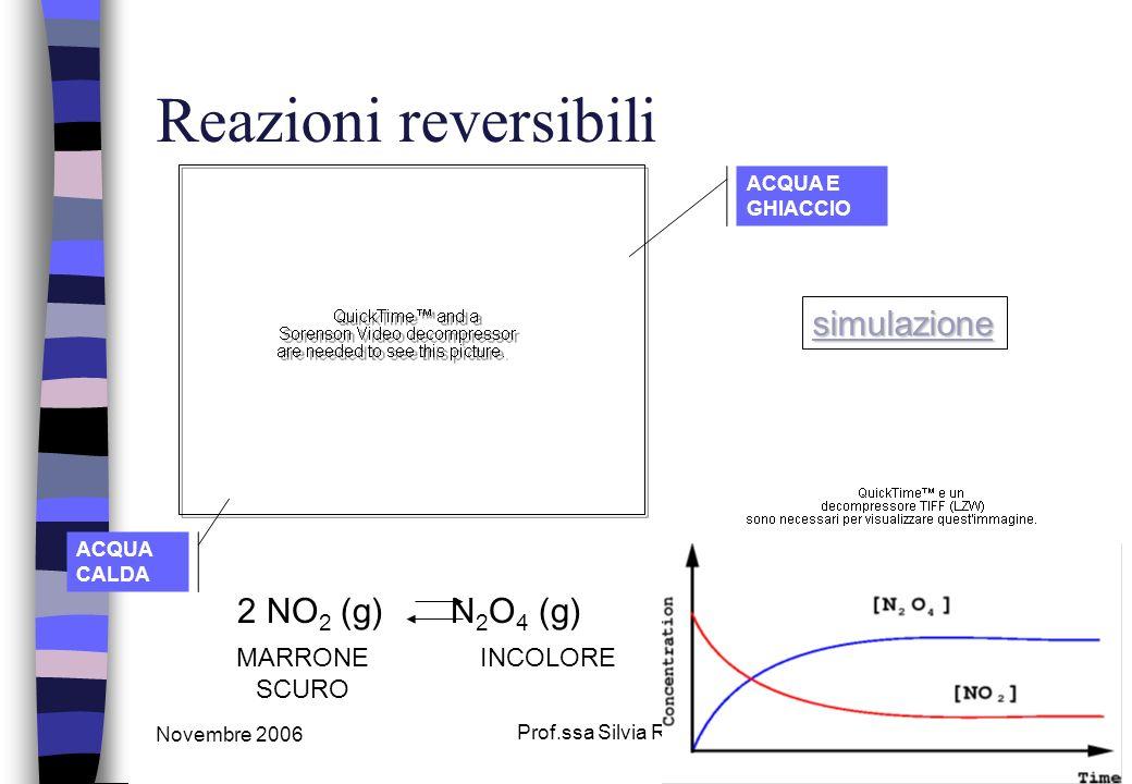 Novembre 2006 Prof.ssa Silvia Recchia5 Reazioni reversibili 2 NO 2 (g) N 2 O 4 (g) MARRONE SCURO INCOLORE ACQUA E GHIACCIO ACQUA CALDA simulazione