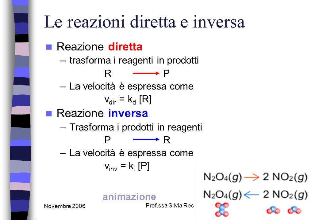 Novembre 2006 Prof.ssa Silvia Recchia7 La condizione di equilibrio Durante la reazione la velocità di formazione dei prodotti (diretta) diminuisce, mentre quella di formazione dei reagenti dai prodotti (inversa) aumenta …fino a quando.