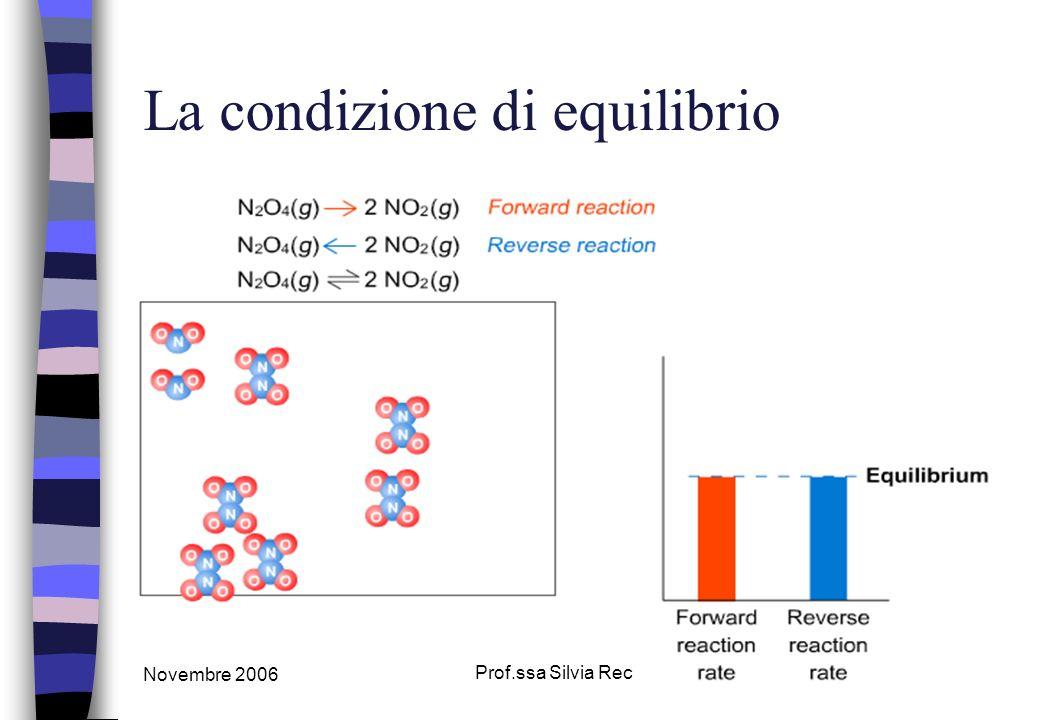 Novembre 2006 Prof.ssa Silvia Recchia9 La dinamicità dellequilibrio Allequilibrio le concentrazioni di reagenti e prodotti rimangono costanti Non perché non avvengono più reazioni, ma perché avvengono continue trasformazioni di reagenti in prodotti e viceversa con la stessa velocità.