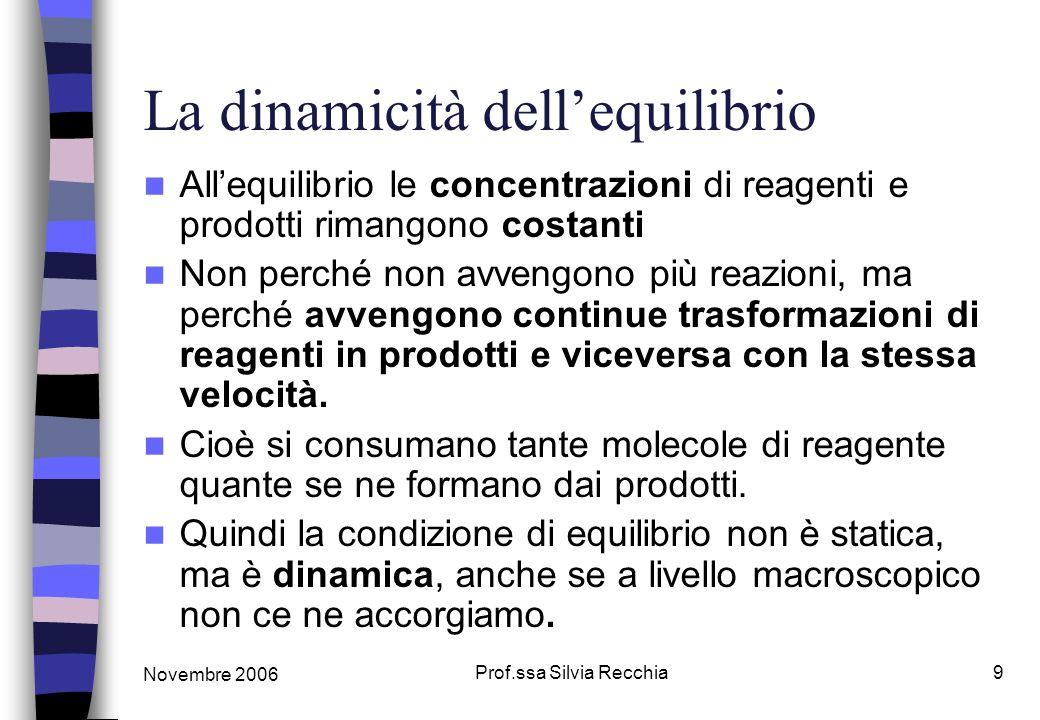 Novembre 2006 Prof.ssa Silvia Recchia9 La dinamicità dellequilibrio Allequilibrio le concentrazioni di reagenti e prodotti rimangono costanti Non perc