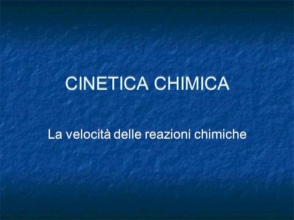 CINETICA CHIMICA La velocità delle reazioni chimiche
