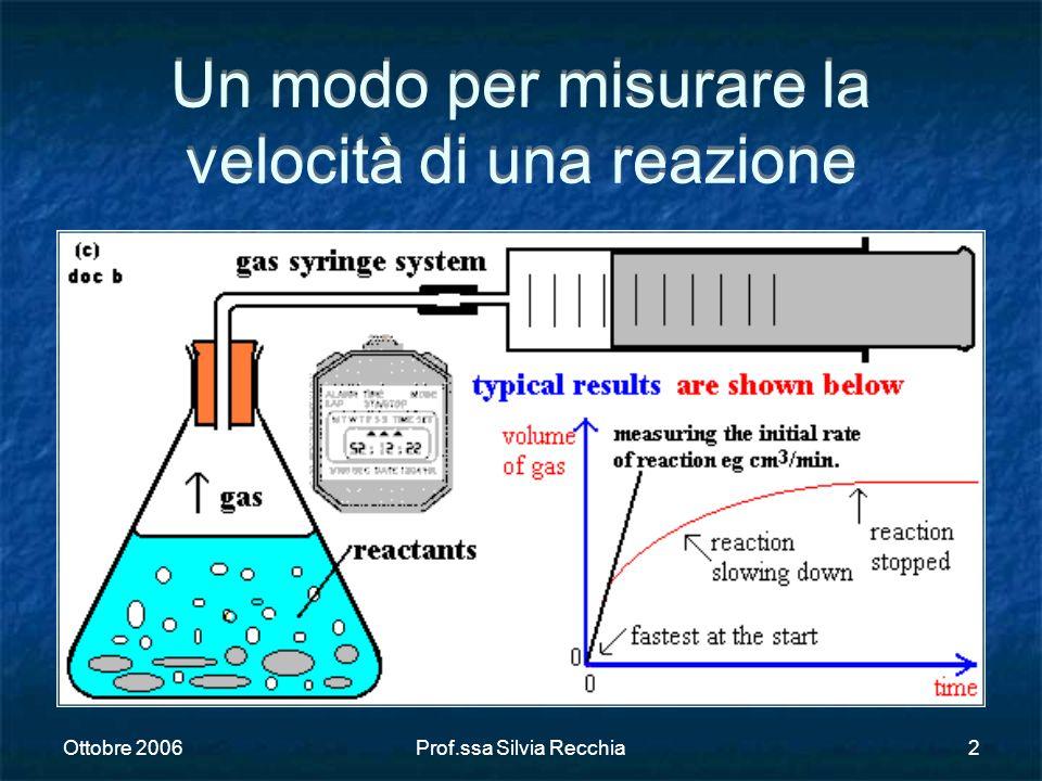 Ottobre 2006Prof.ssa Silvia Recchia2 Un modo per misurare la velocità di una reazione