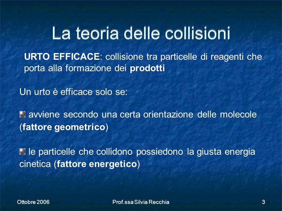 Ottobre 2006Prof.ssa Silvia Recchia3 La teoria delle collisioni URTO EFFICACE: collisione tra particelle di reagenti che porta alla formazione dei pro