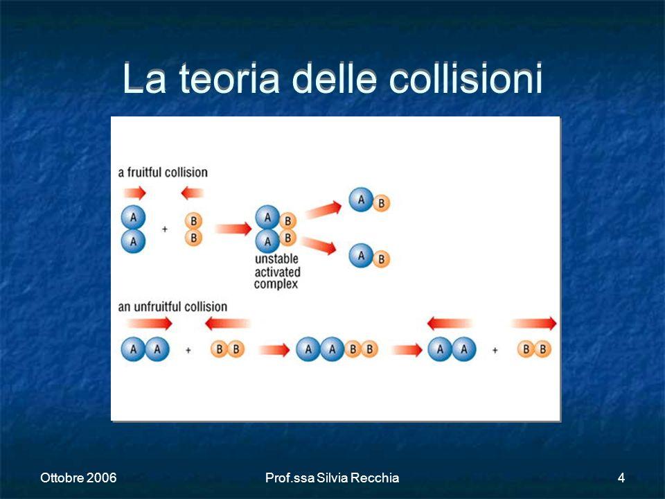 Ottobre 2006Prof.ssa Silvia Recchia4 La teoria delle collisioni