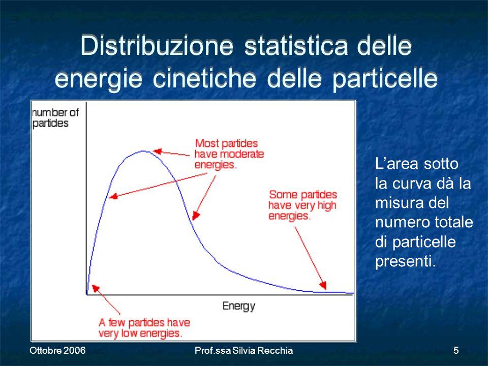 Ottobre 2006Prof.ssa Silvia Recchia5 Distribuzione statistica delle energie cinetiche delle particelle Larea sotto la curva dà la misura del numero to