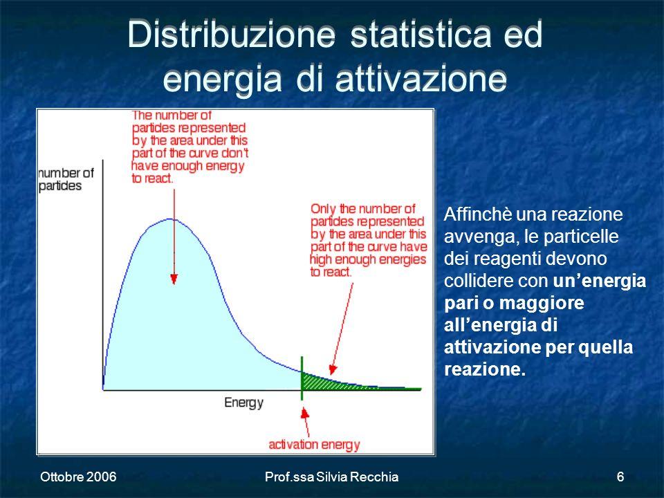 Ottobre 2006Prof.ssa Silvia Recchia6 Distribuzione statistica ed energia di attivazione Affinchè una reazione avvenga, le particelle dei reagenti devo