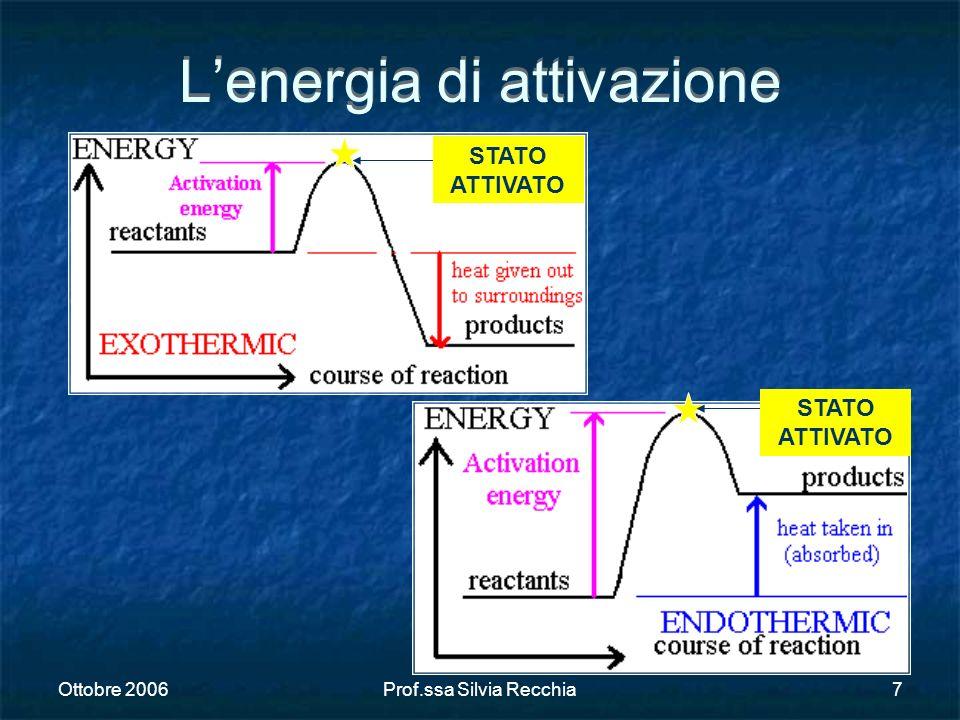Ottobre 2006Prof.ssa Silvia Recchia7 Lenergia di attivazione STATO ATTIVATO
