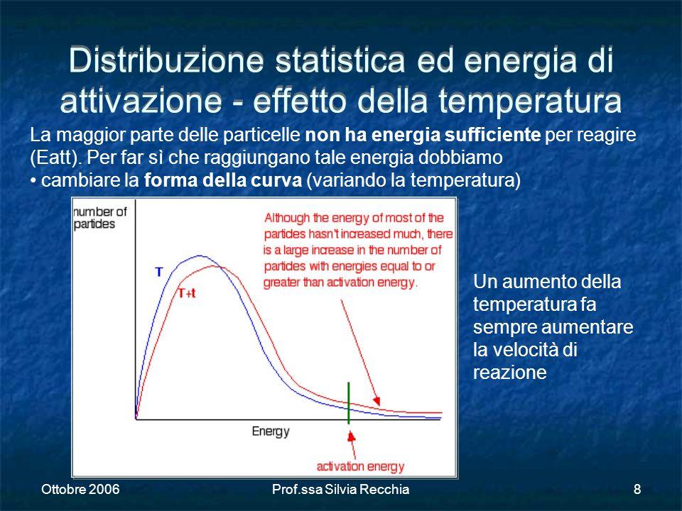 Ottobre 2006Prof.ssa Silvia Recchia8 Distribuzione statistica ed energia di attivazione - effetto della temperatura La maggior parte delle particelle
