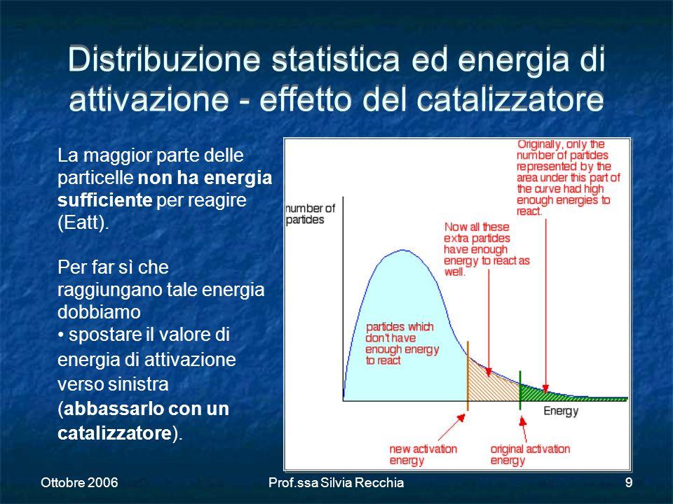 Ottobre 2006Prof.ssa Silvia Recchia9 Distribuzione statistica ed energia di attivazione - effetto del catalizzatore La maggior parte delle particelle