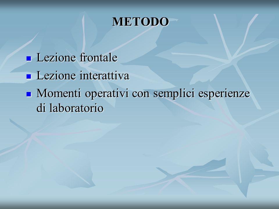 METODO Lezione frontale Lezione frontale Lezione interattiva Lezione interattiva Momenti operativi con semplici esperienze di laboratorio Momenti operativi con semplici esperienze di laboratorio
