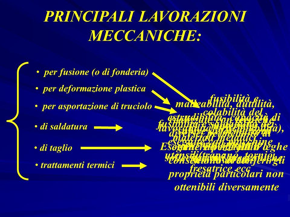 PRINCIPALI LAVORAZIONI MECCANICHE: per fusione (o di fonderia) per deformazione plastica per asportazione di truciolo di saldatura di taglio trattamen