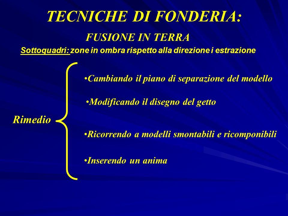 TECNICHE DI FONDERIA: FUSIONE IN TERRA Sottoquadri: zone in ombra rispetto alla direzione i estrazione Rimedio Cambiando il piano di separazione del m