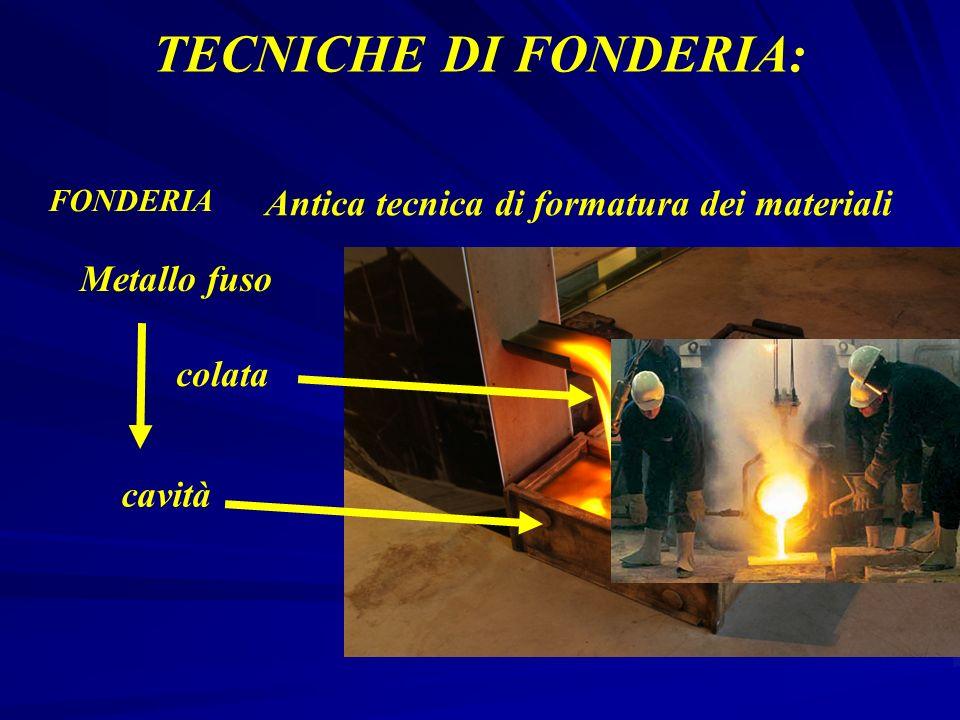 TECNICHE DI FONDERIA: Antica tecnica di formatura dei materiali FONDERIA Metallo fuso colata cavità