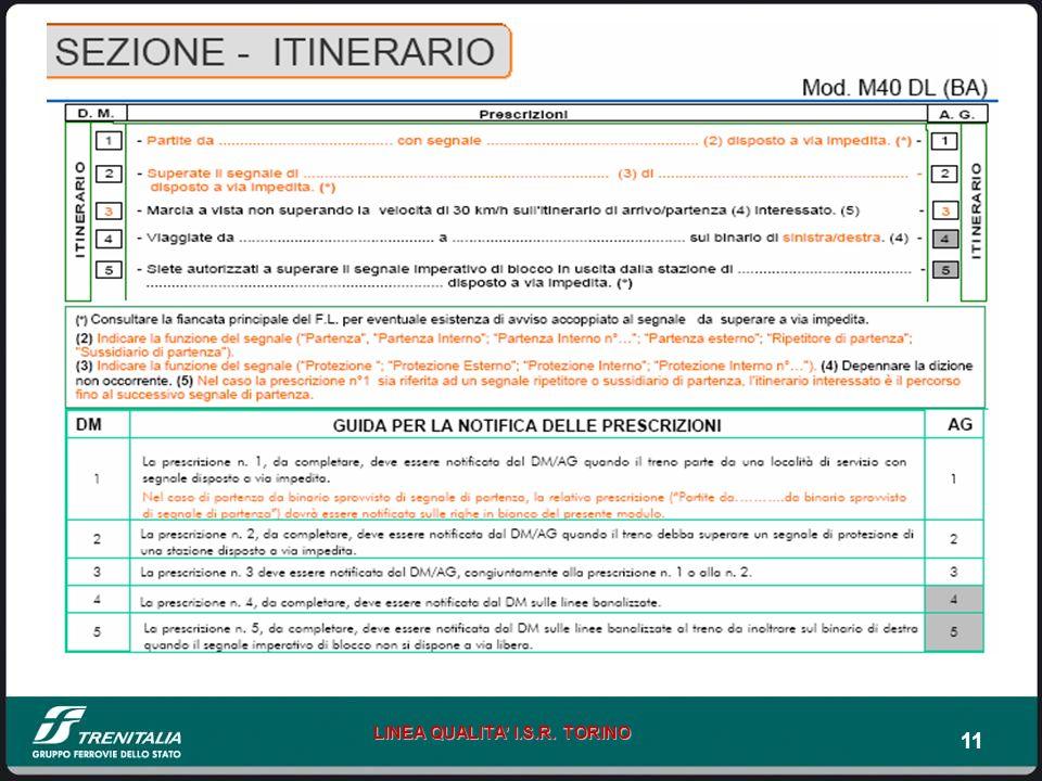 11 LINEA QUALITA I.S.R. TORINO Direzione Tecnica – S.O. Norme e Standard di Circolazione 26 MODULI DI PRESCRIZIONE AI TRENI M.40 D.L. (B.A.) M.40 D.L.