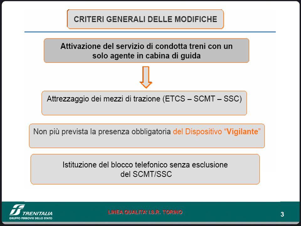 54 LINEA QUALITA I.S.R.TORINO Segnale di prot.di Stazione / Bivio / P.Comunic.