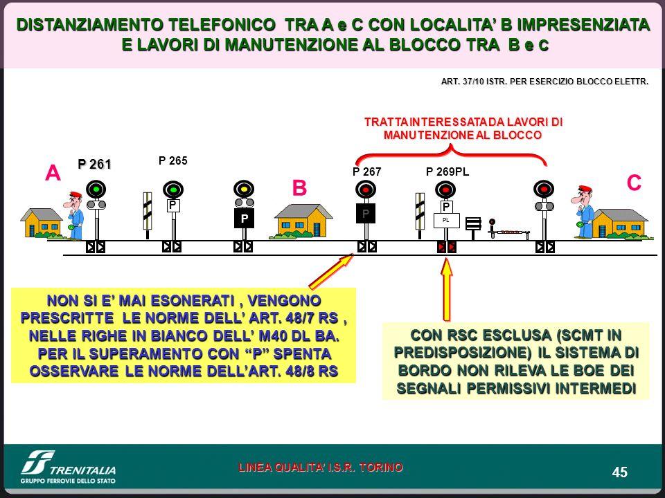 45 LINEA QUALITA I.S.R. TORINO ART. 37/10 ISTR. PER ESERCIZIO BLOCCO ELETTR. NON SI E MAI ESONERATI, VENGONO PRESCRITTE LE NORME DELL ART. 48/7 RS, NE