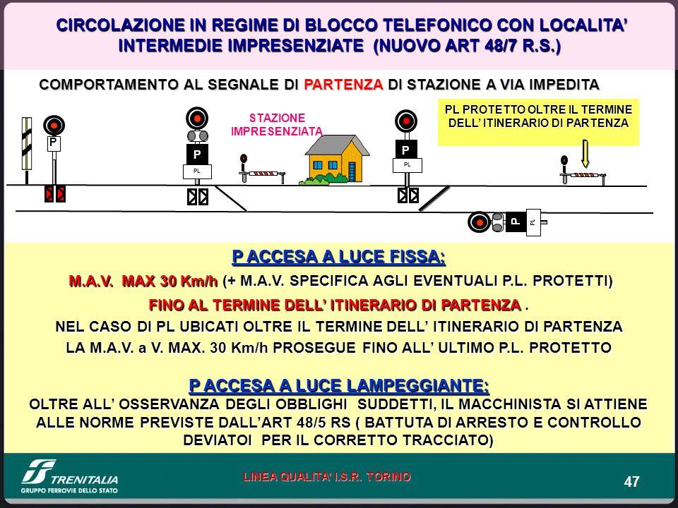 47 LINEA QUALITA I.S.R. TORINO CIRCOLAZIONE IN REGIME DI BLOCCO TELEFONICO CON LOCALITA INTERMEDIE IMPRESENZIATE (NUOVO ART 48/7 R.S.) CIRCOLAZIONE IN
