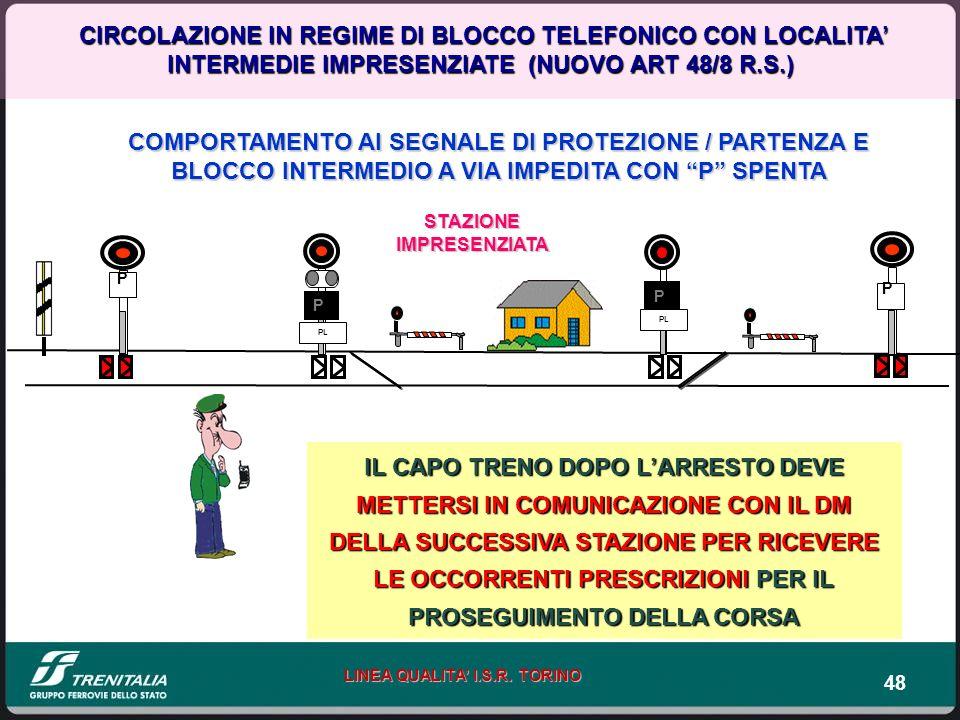 48 LINEA QUALITA I.S.R. TORINO CIRCOLAZIONE IN REGIME DI BLOCCO TELEFONICO CON LOCALITA INTERMEDIE IMPRESENZIATE (NUOVO ART 48/8 R.S.) CIRCOLAZIONE IN