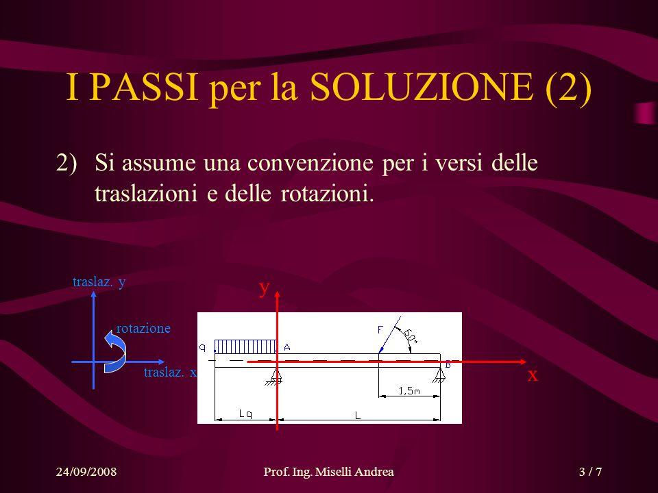 24/09/2008Prof. Ing. Miselli Andrea3 / 7 I PASSI per la SOLUZIONE (2) 2)Si assume una convenzione per i versi delle traslazioni e delle rotazioni. y x