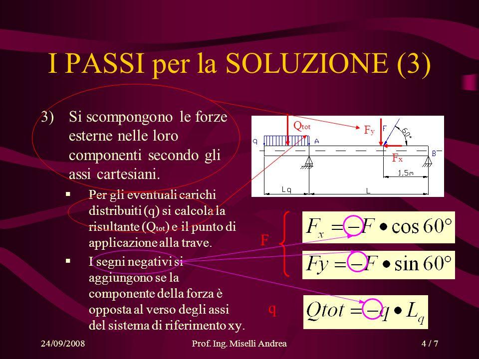 24/09/2008Prof. Ing. Miselli Andrea4 / 7 I PASSI per la SOLUZIONE (3) 3)Si scompongono le forze esterne nelle loro componenti secondo gli assi cartesi